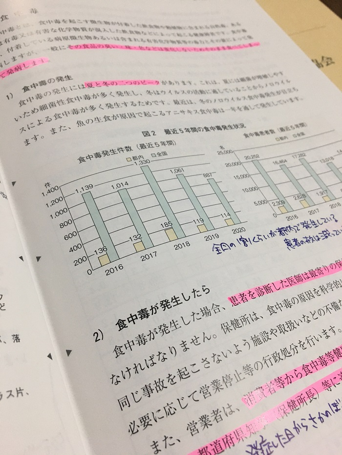 食品衛生責任者の教本、カラー部分